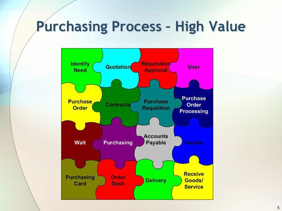 Purchasing Process – High Value