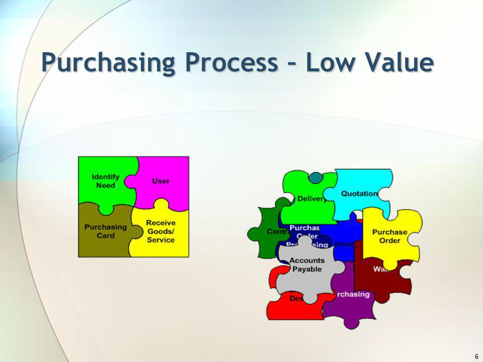 Purchasing Process – Low Value