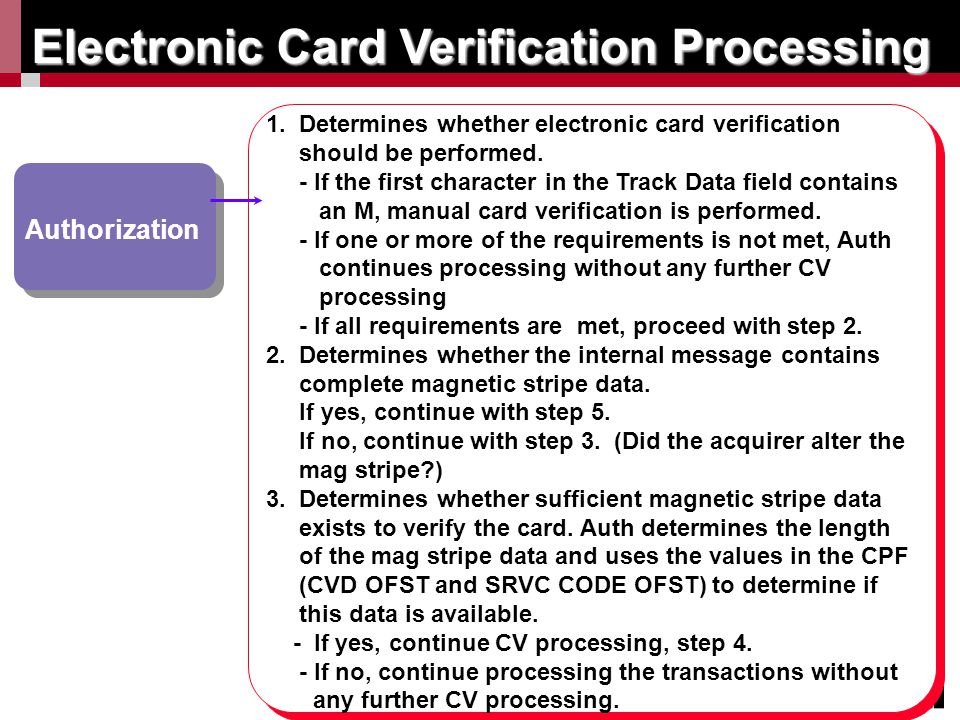 Electronic Card Verification Processing