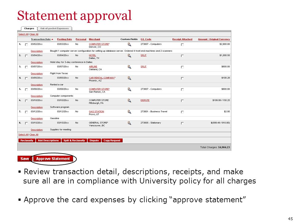 Statement approval Review transaction detail, descriptions, receipts, and make. sure all are in compliance with University policy for all charges.