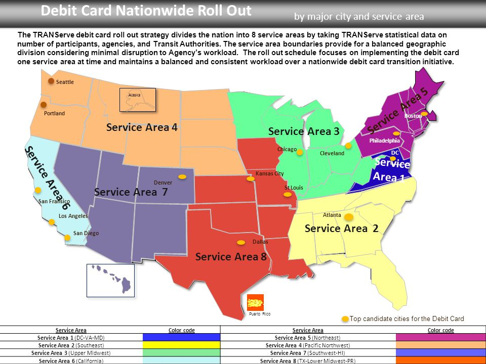Debit Card Nationwide Roll Out
