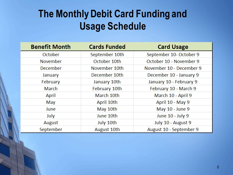 The Monthly Debit Card Funding and Usage Schedule