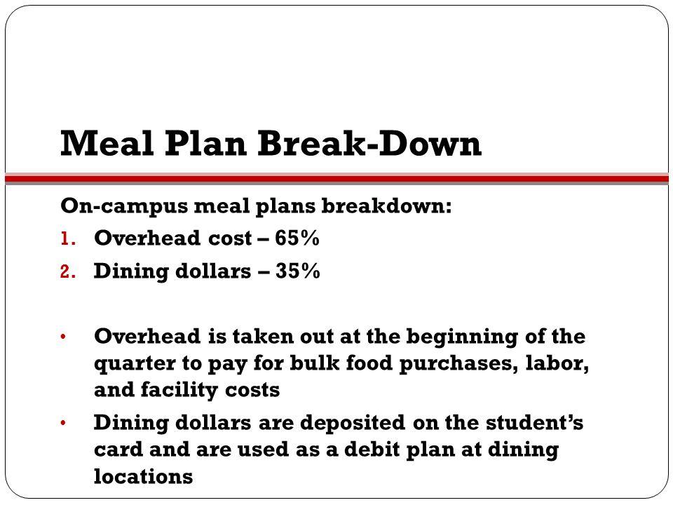 Meal Plan Break-Down On-campus meal plans breakdown: