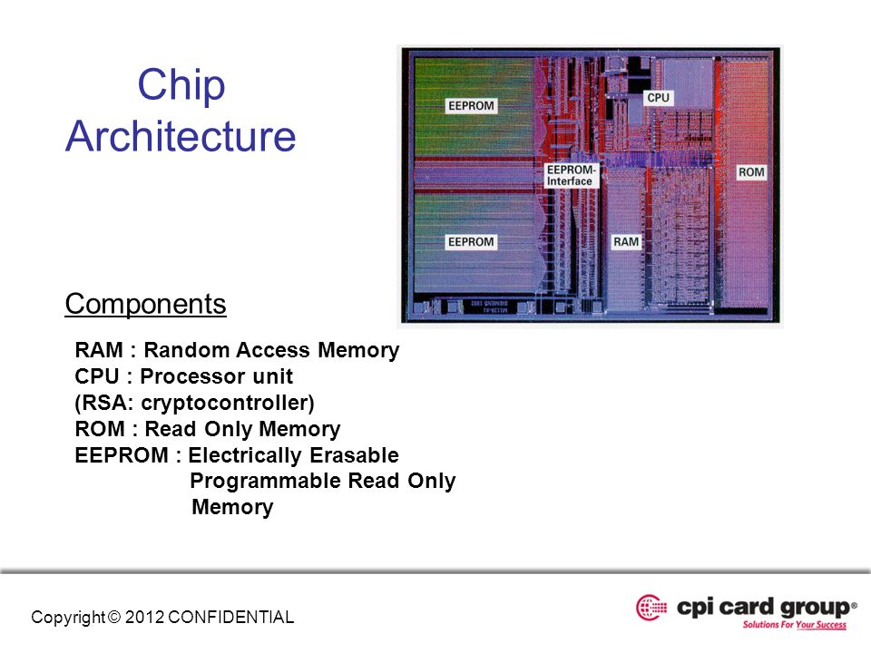 Chip Architecture Components RAM : Random Access Memory