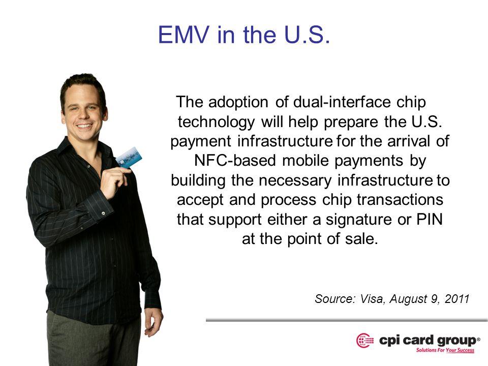 EMV in the U.S.
