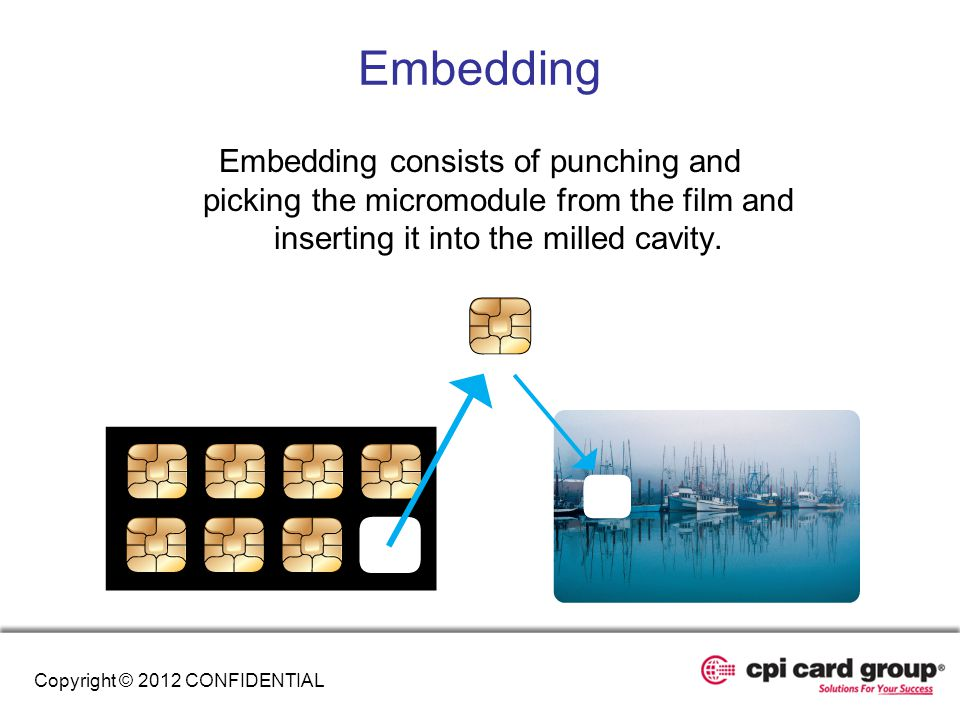 Embedding Embedding consists of punching and picking the micromodule from the film and inserting it into the milled cavity.