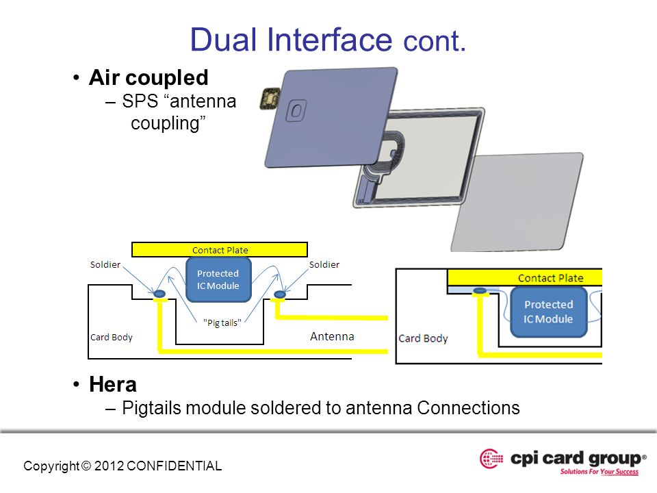 Dual Interface cont. Air coupled Hera SPS antenna coupling