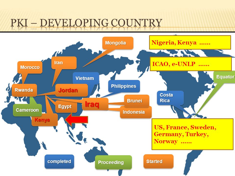 PKI – DEVELOPING COUNTRY