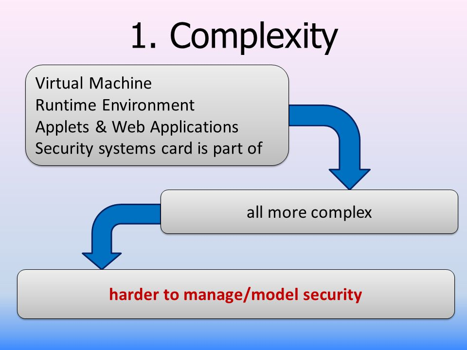 harder to manage/model security