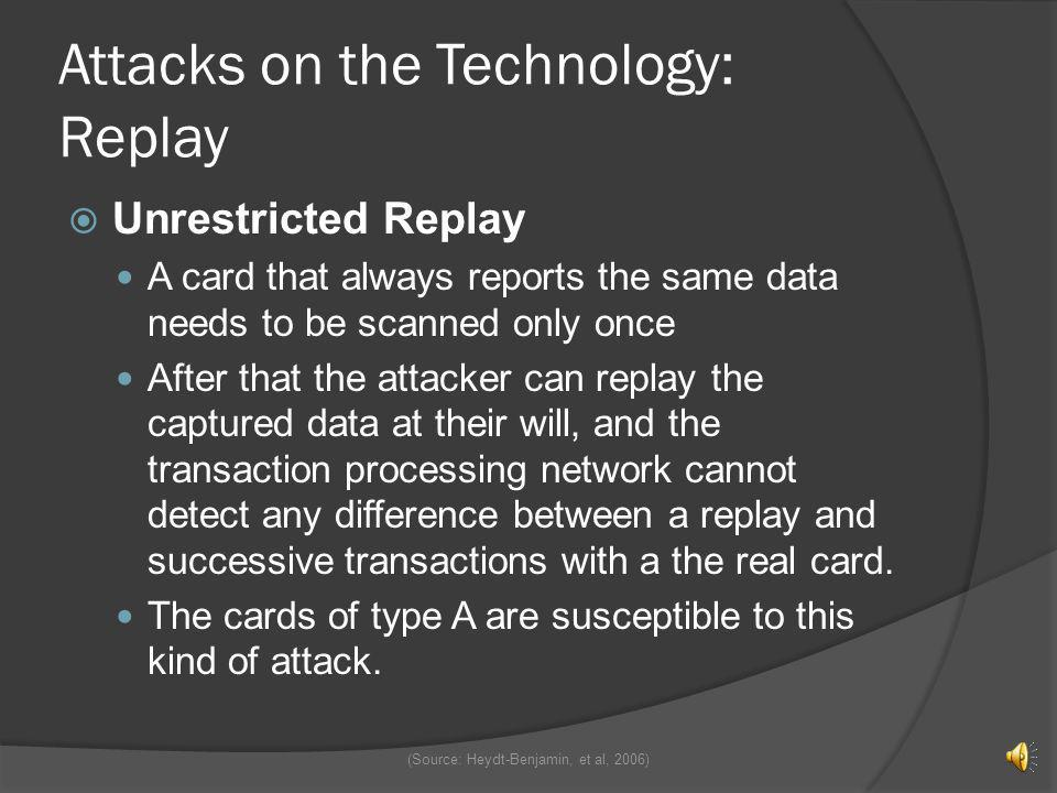 Attacks on the Technology: Replay