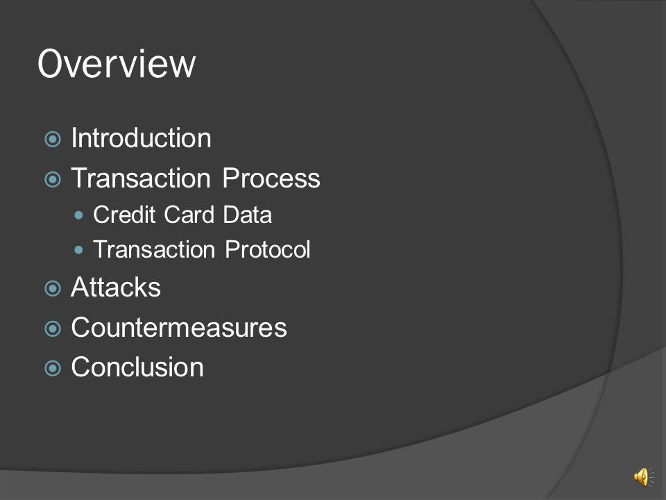 Overview Introduction Transaction Process Attacks Countermeasures