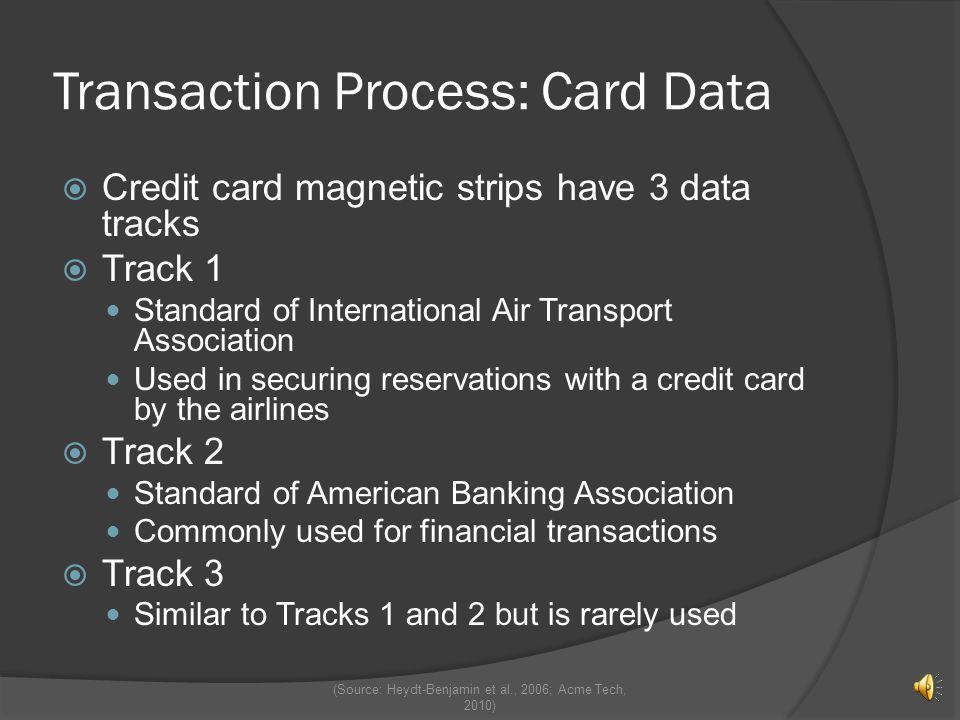 Transaction Process: Card Data