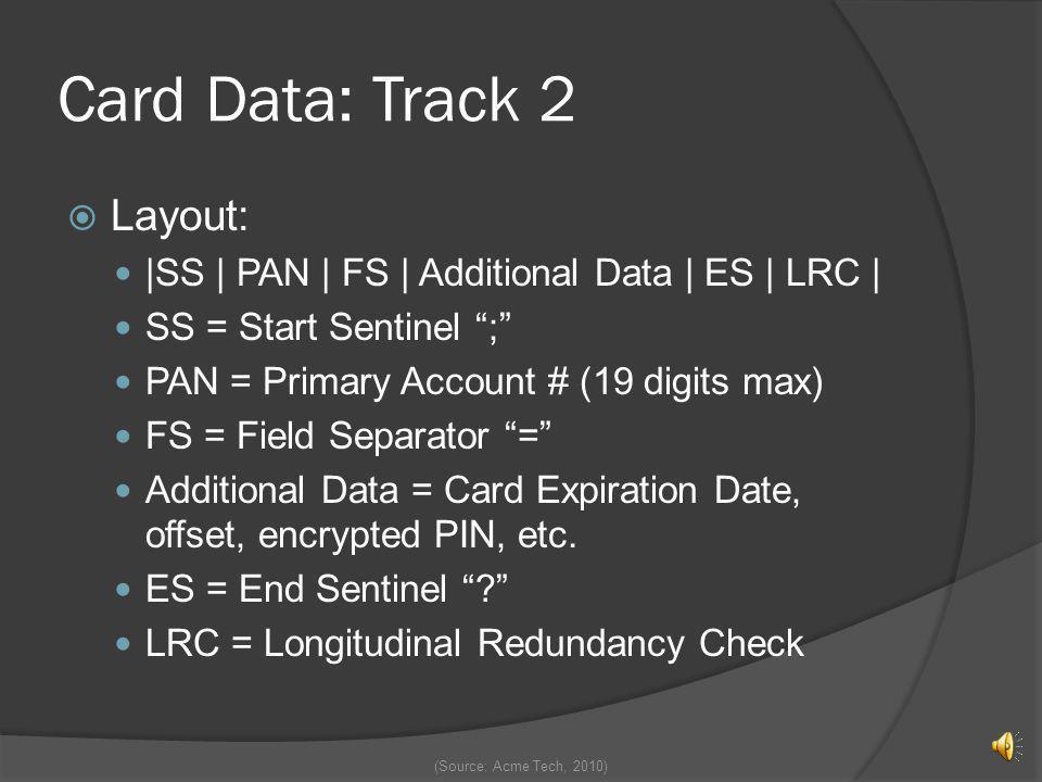 Card Data: Track 2 Layout: