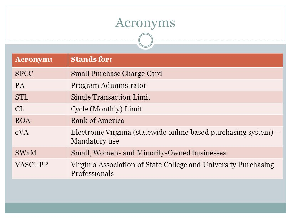 Acronyms Acronym: Stands for: SPCC Small Purchase Charge Card PA