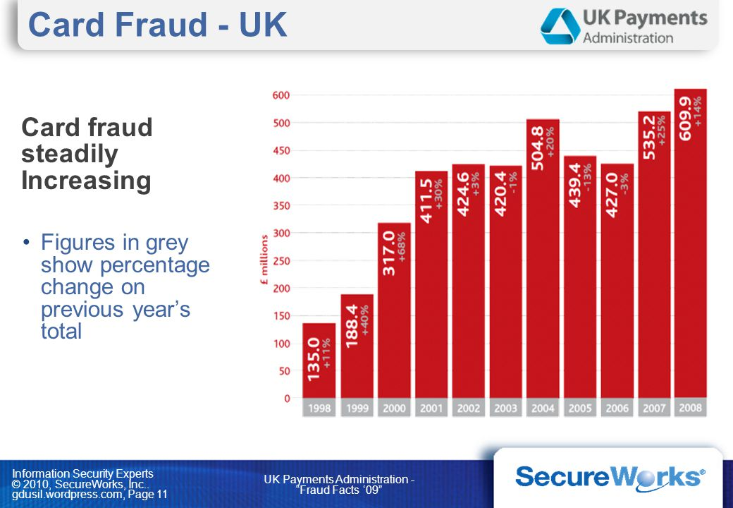 UK Payments Administration - Fraud Facts '09