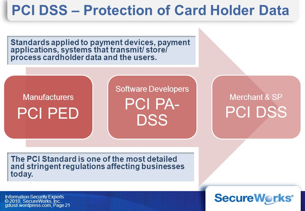 PCI DSS – Protection of Card Holder Data