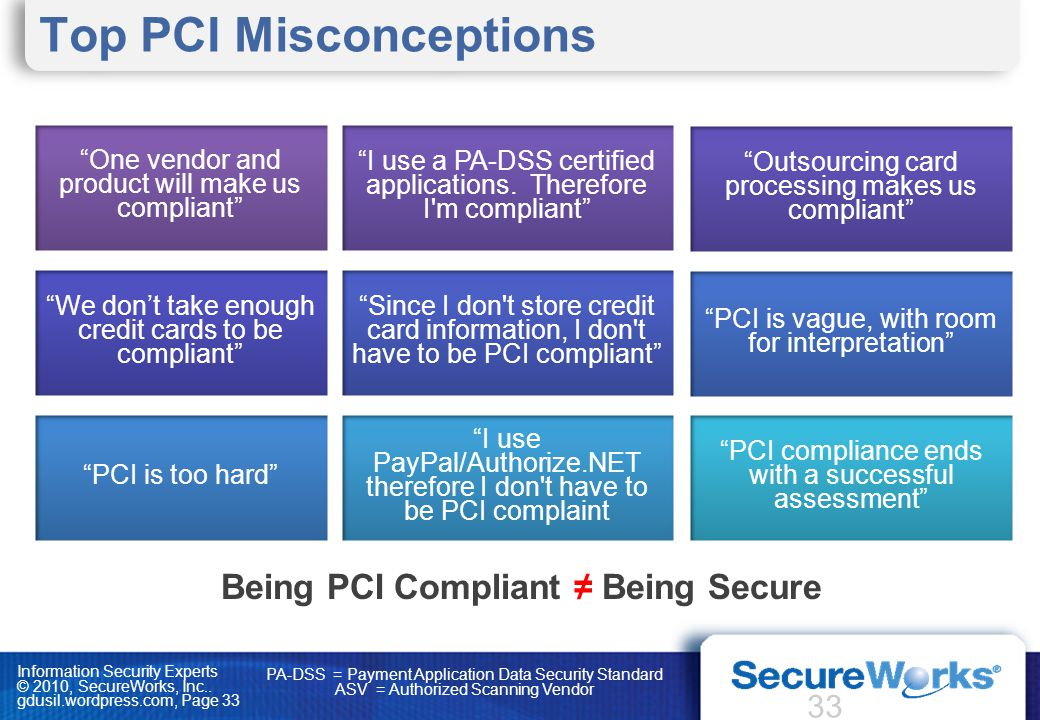 Top PCI Misconceptions