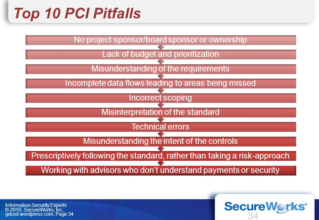 Top 10 PCI Pitfalls No project sponsor/board sponsor or ownership