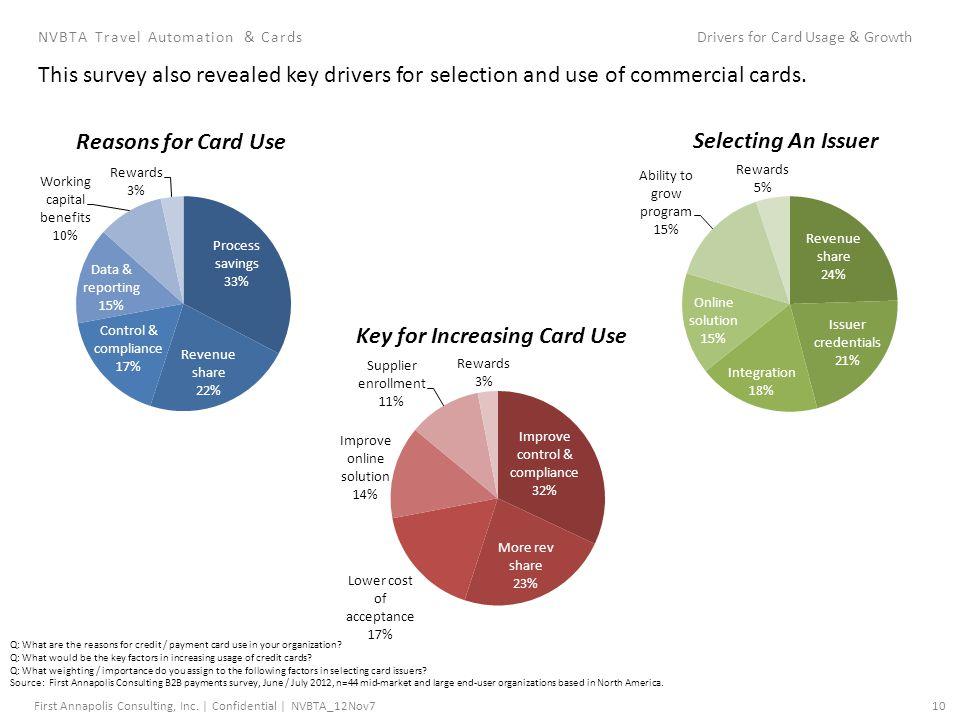 NVBTA Travel Automation & Cards