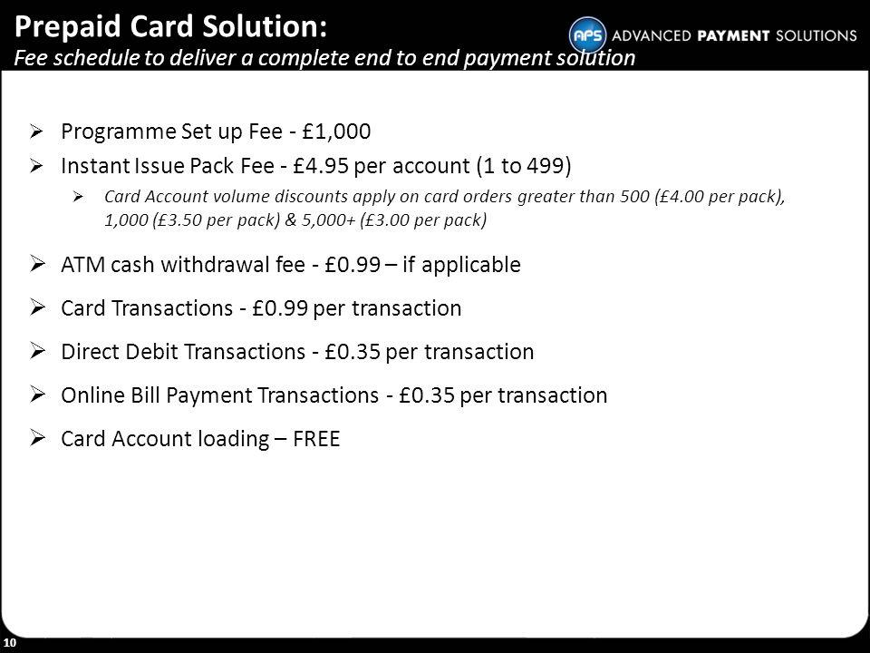 Prepaid Card Solution: