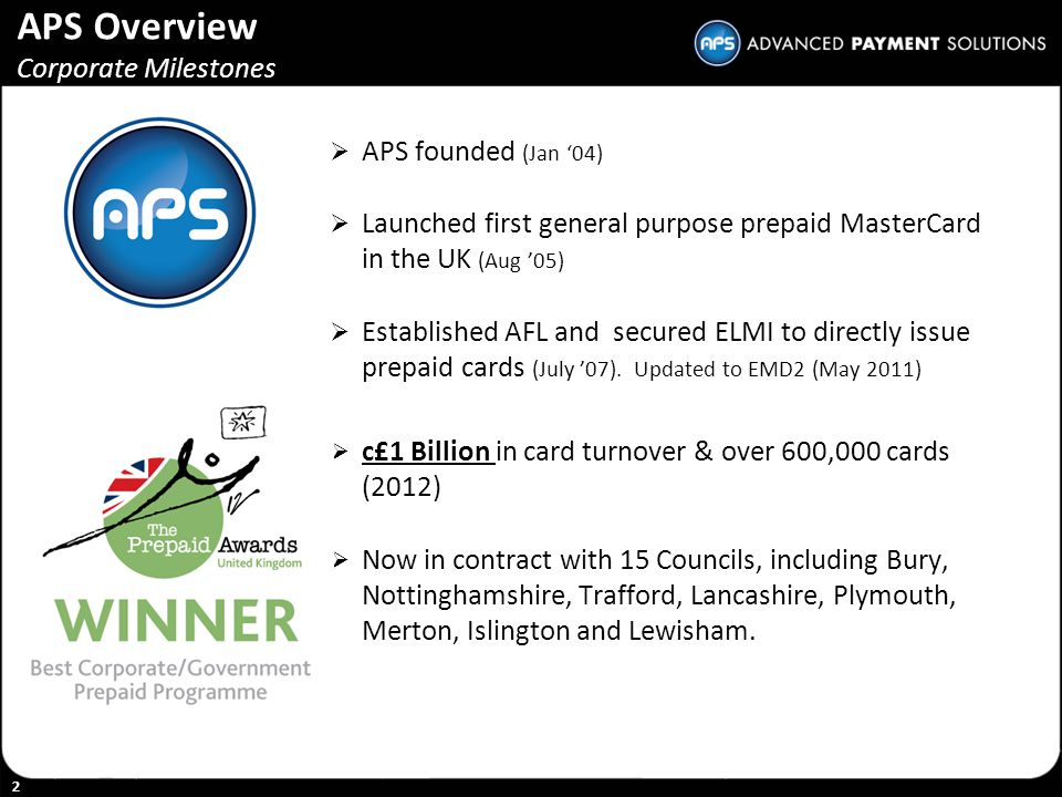 APS Overview Corporate Milestones