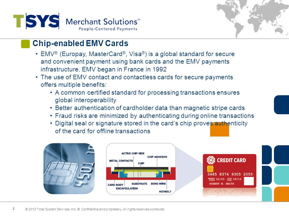 Chip-enabled EMV Cards