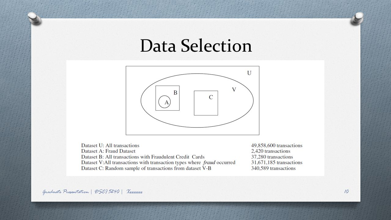 Data Selection Graduate Presentation | DSCI 5240 | Xxxxxxx