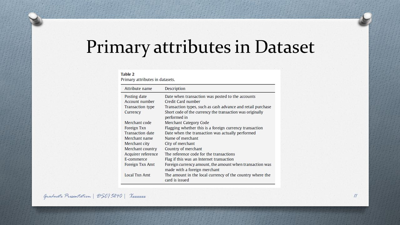 Primary attributes in Dataset
