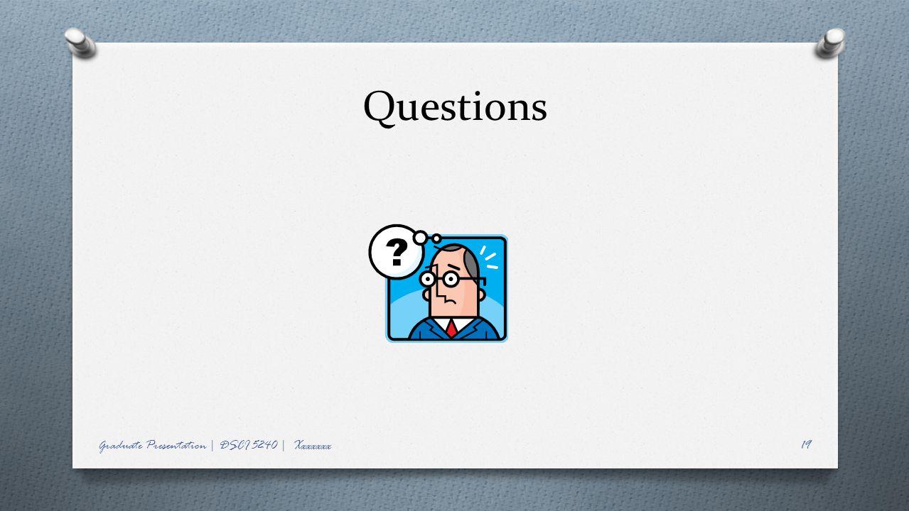 Questions Graduate Presentation | DSCI 5240 | Xxxxxxx