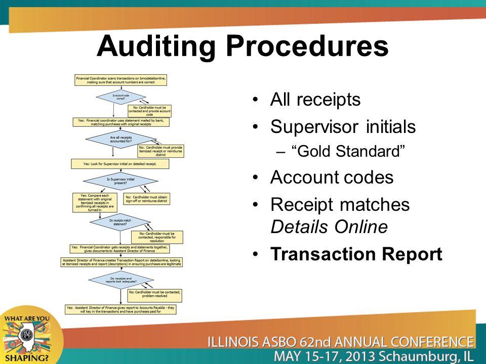 Auditing Procedures All receipts Supervisor initials Account codes