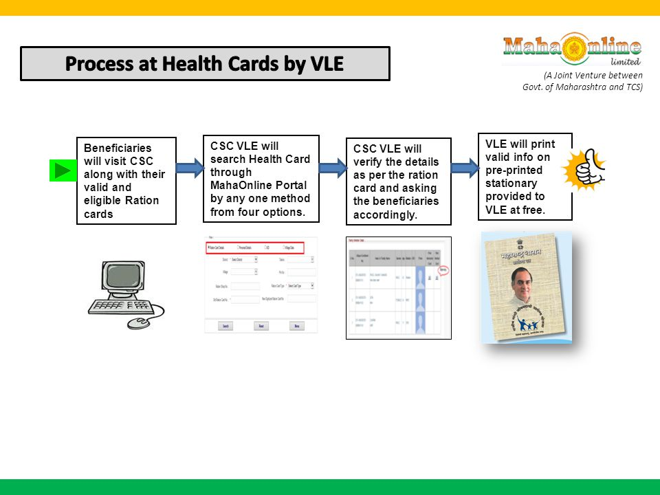 Process at Health Cards by VLE
