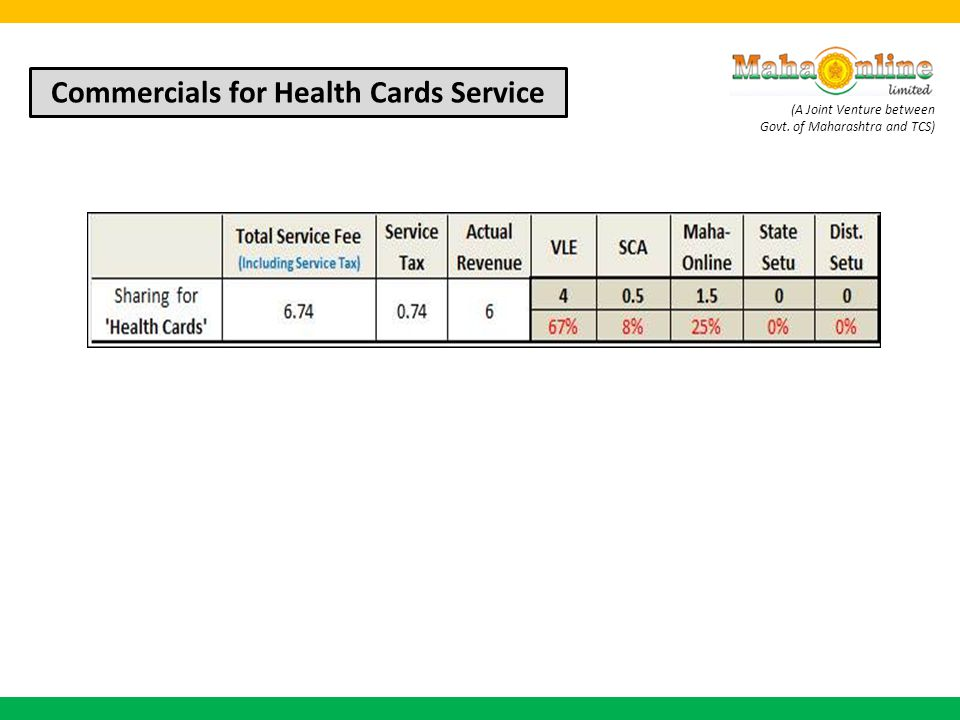 Commercials for Health Cards Service
