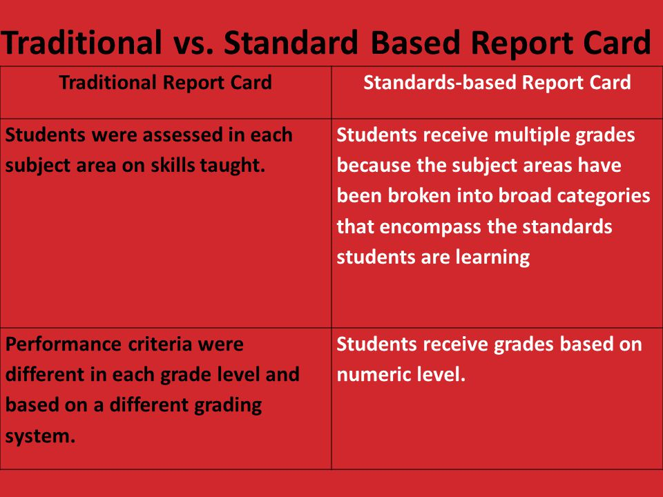 Traditional vs. Standard Based Report Card