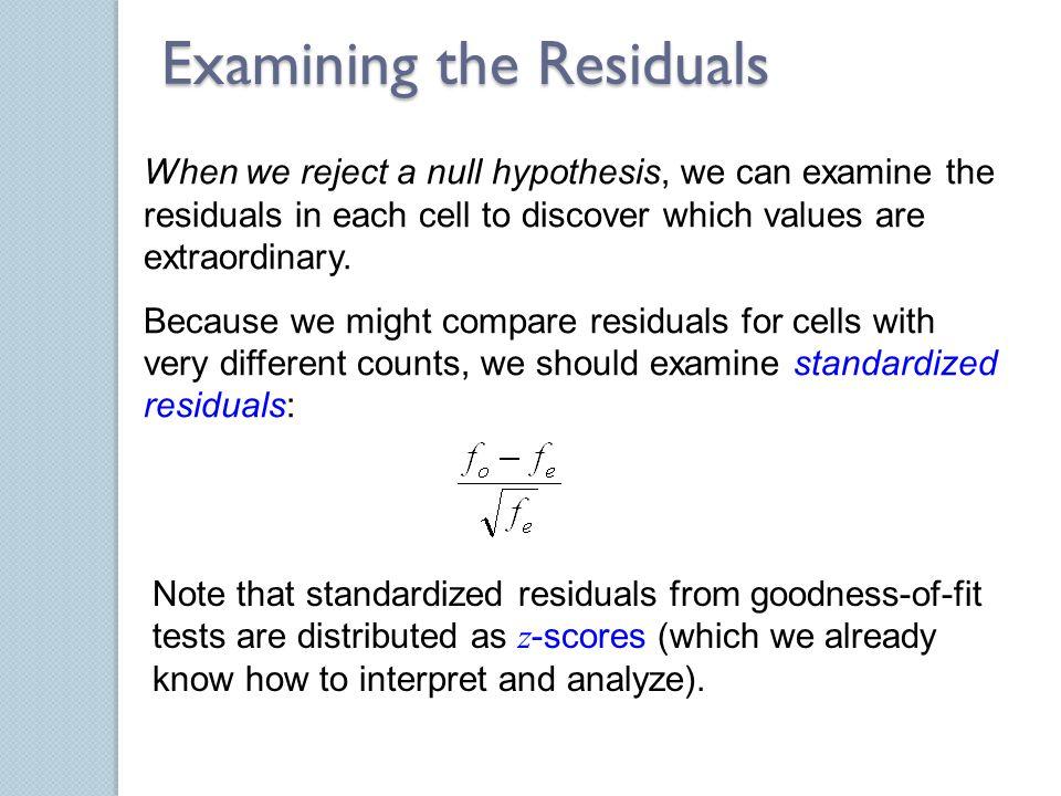 Examining the Residuals