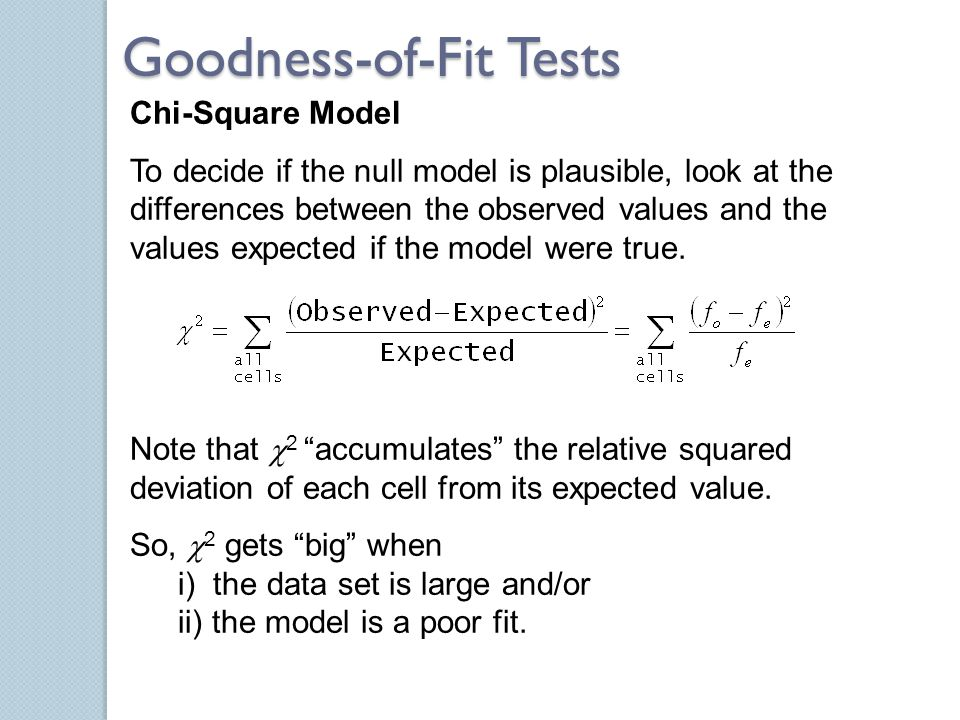 Goodness-of-Fit Tests