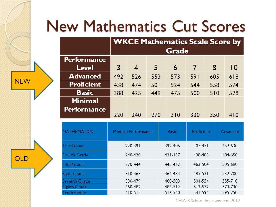 New Mathematics Cut Scores