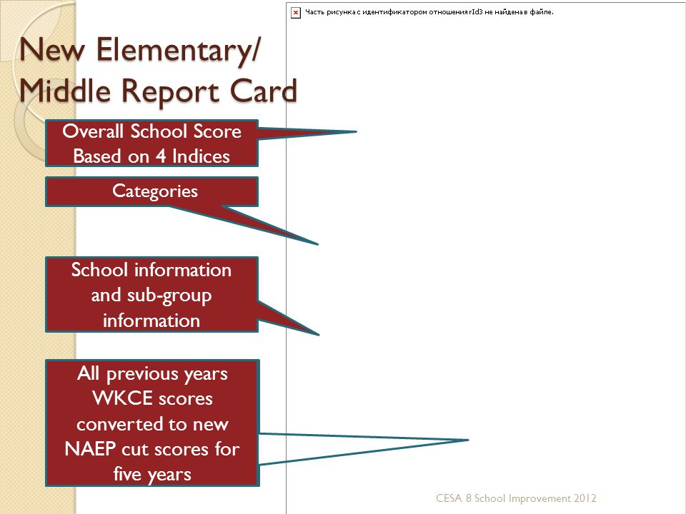 New Elementary/ Middle Report Card