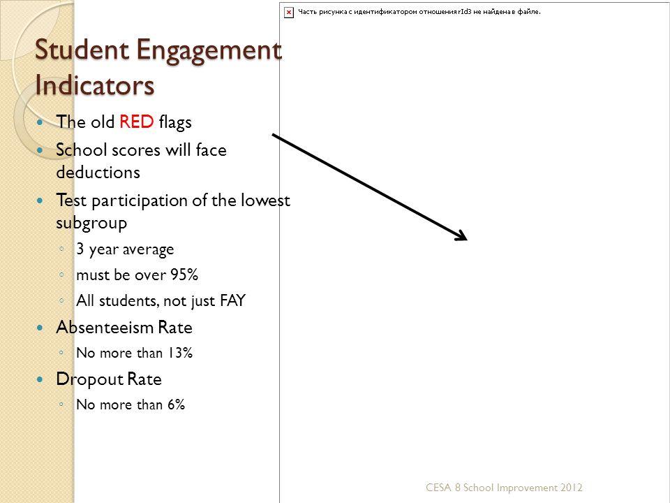 Student Engagement Indicators