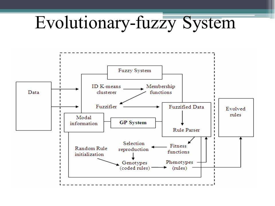 Evolutionary-fuzzy System