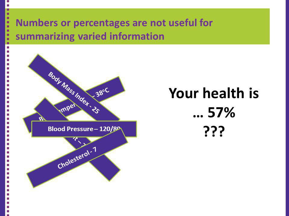 Your health is … 57% K-9 REPORT CARD Body Mass Index - 25