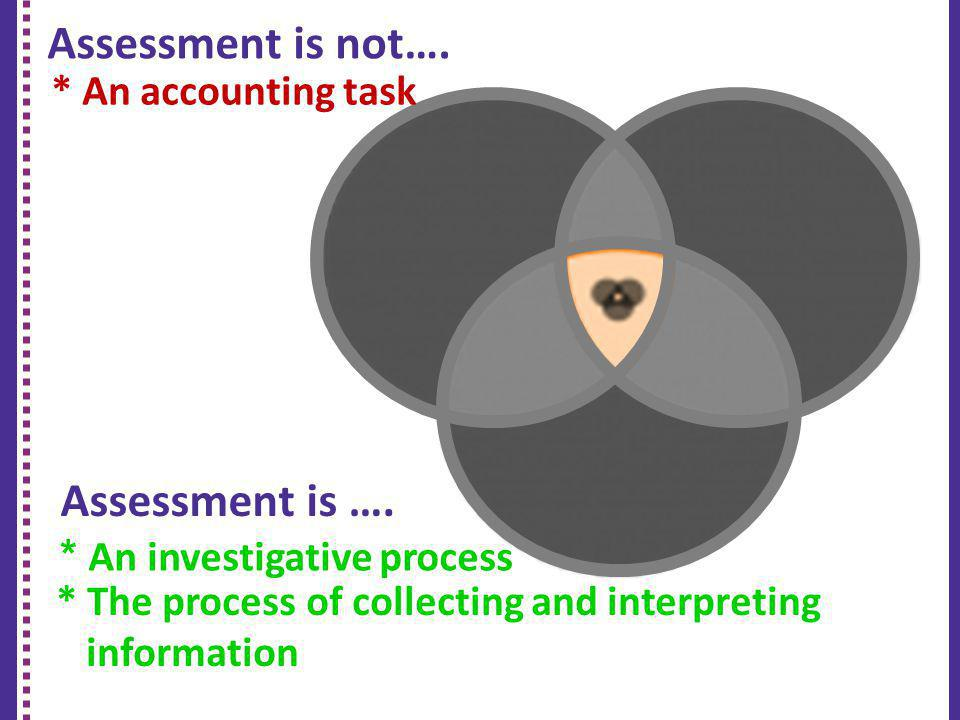 Assessment is not…. Assessment is …. K-9 REPORT CARD