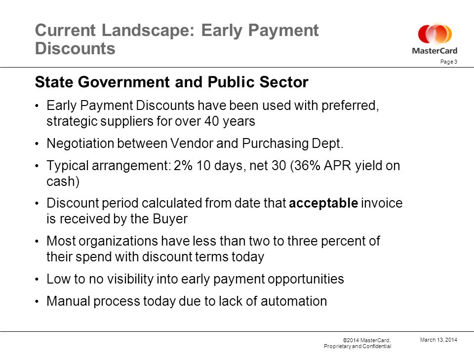Current Landscape: Early Payment Discounts