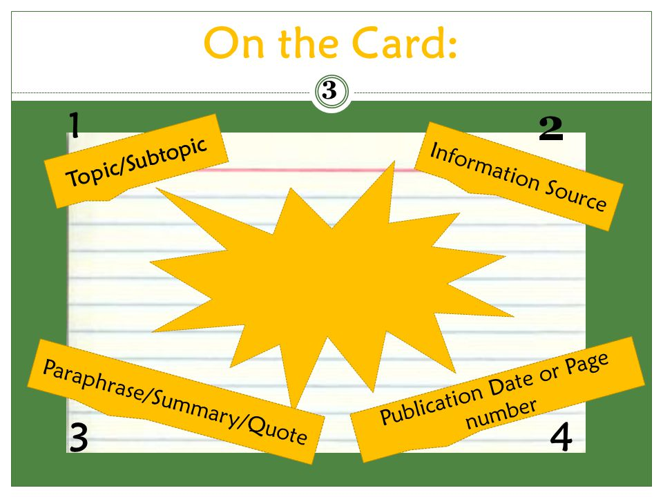 On the Card: 2 3 4 1 3 Topic/Subtopic Information Source