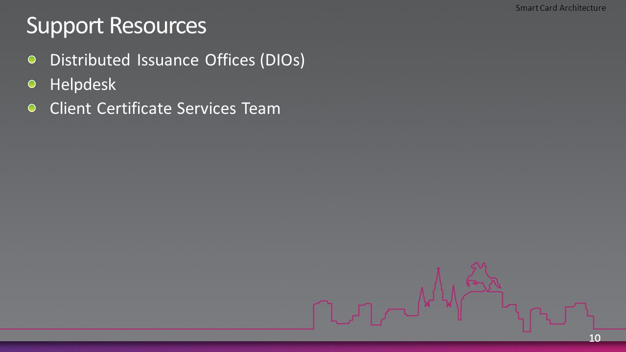 Support Resources Distributed Issuance Offices (DIOs) Helpdesk