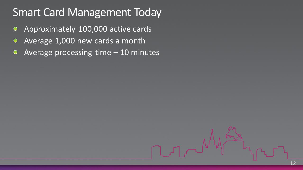 Smart Card Management Today