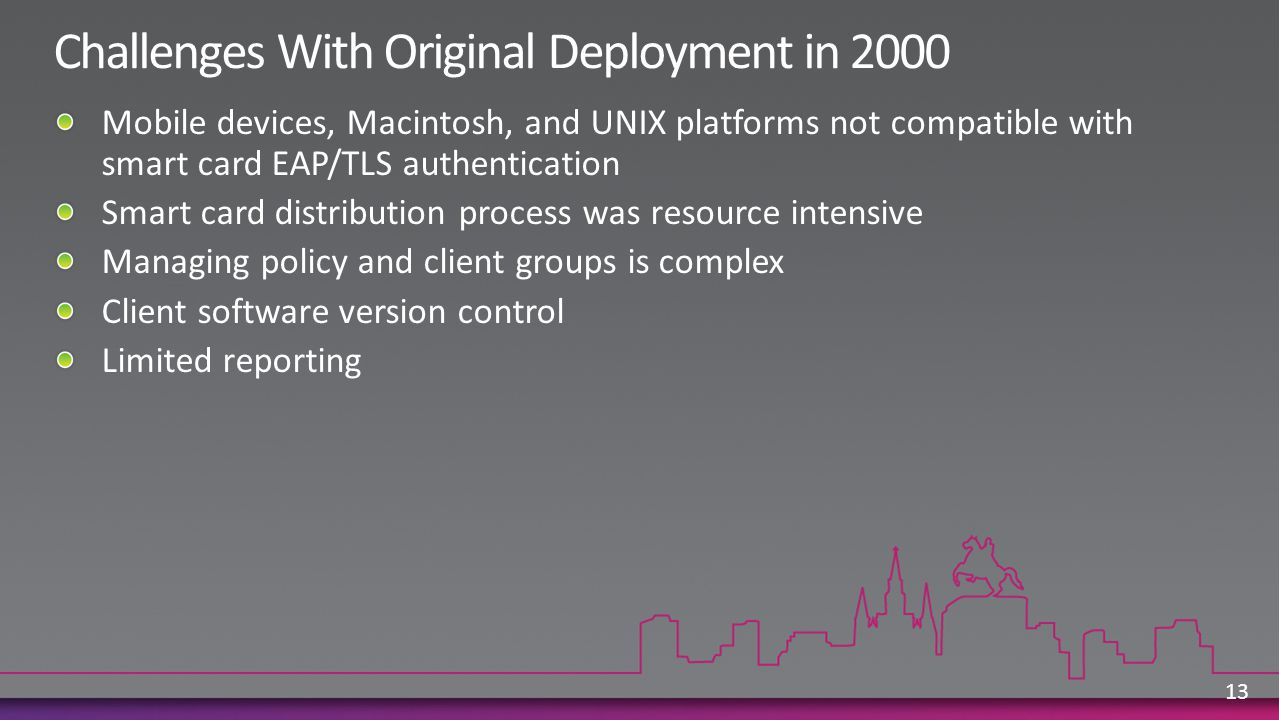 Challenges With Original Deployment in 2000