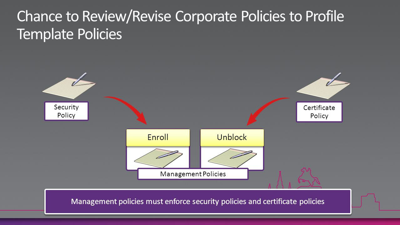 Chance to Review/Revise Corporate Policies to Profile Template Policies