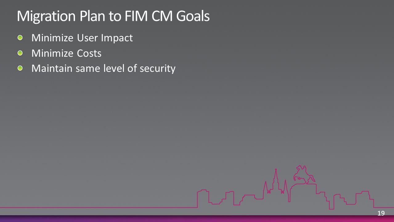 Migration Plan to FIM CM Goals