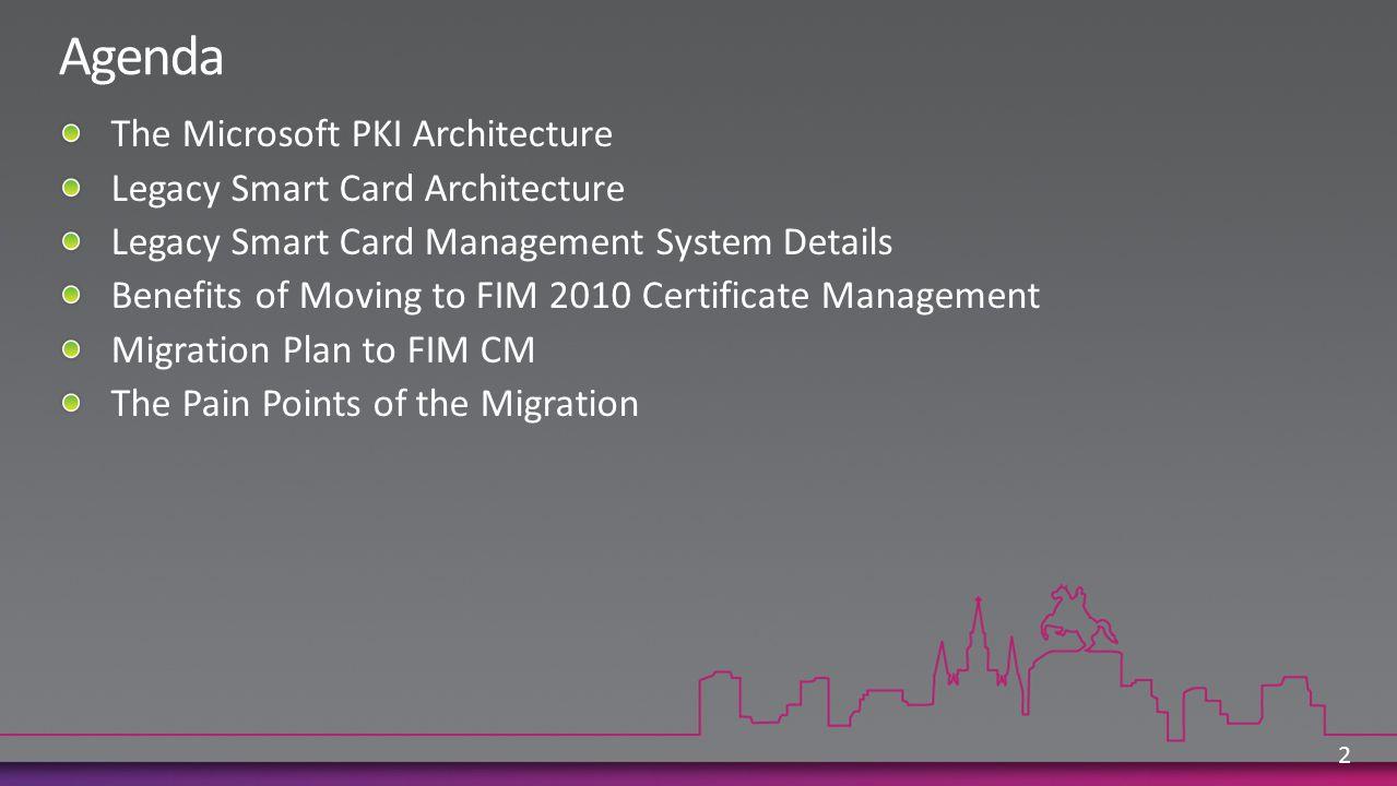Agenda The Microsoft PKI Architecture Legacy Smart Card Architecture