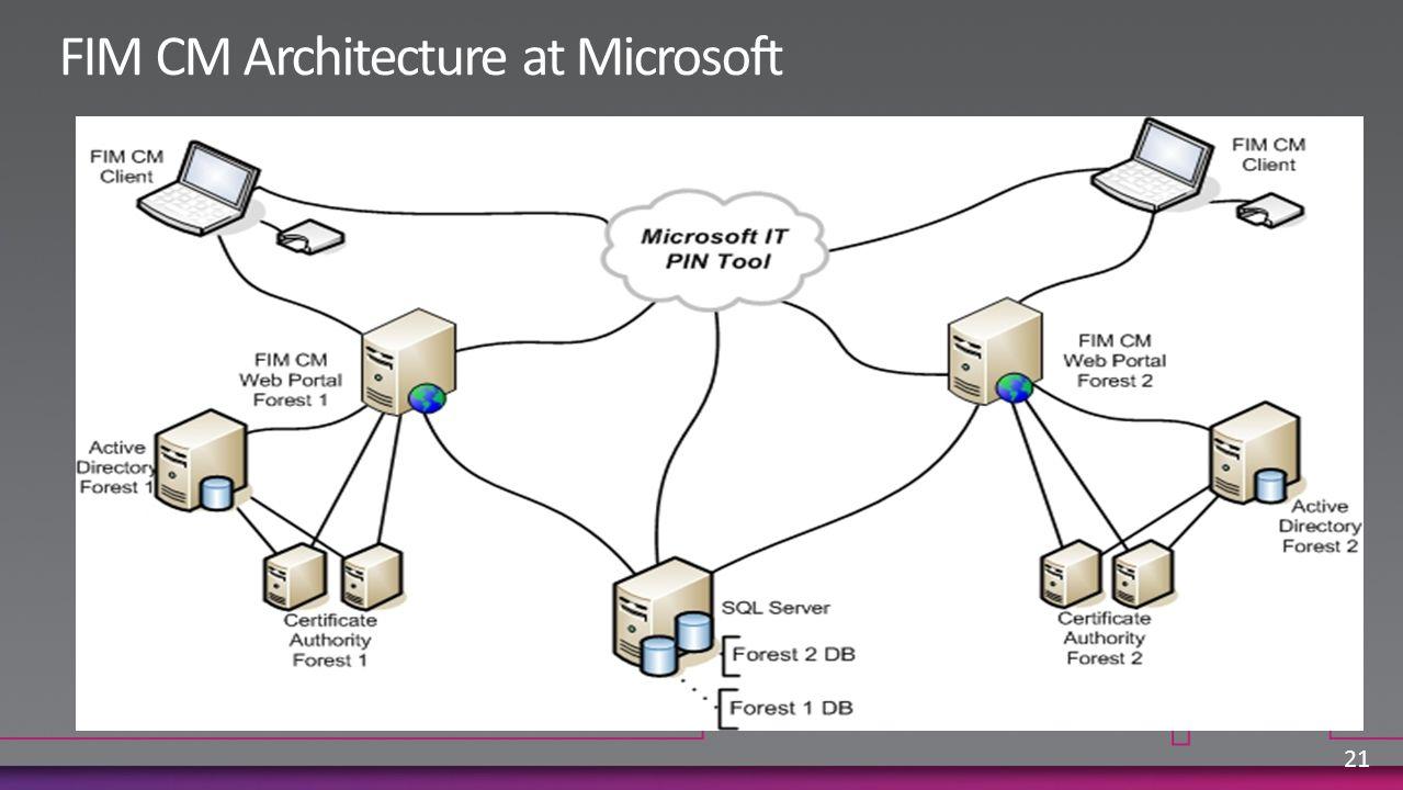 FIM CM Architecture at Microsoft
